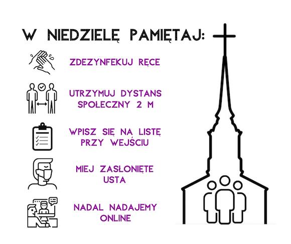 Grafika koronawirus w kościele